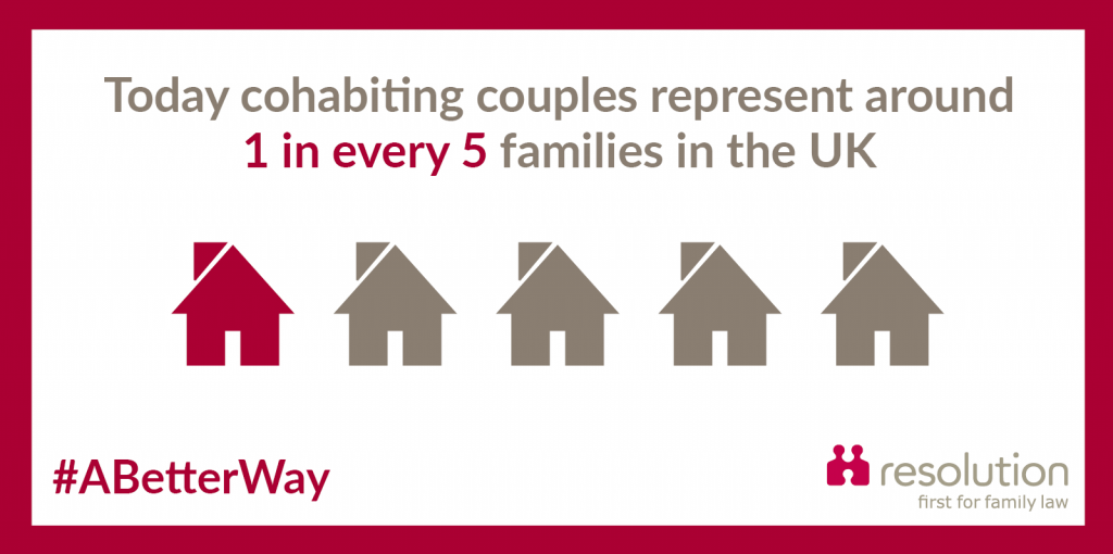 Cohabiting couples represent 1 in every 5 families in the UK