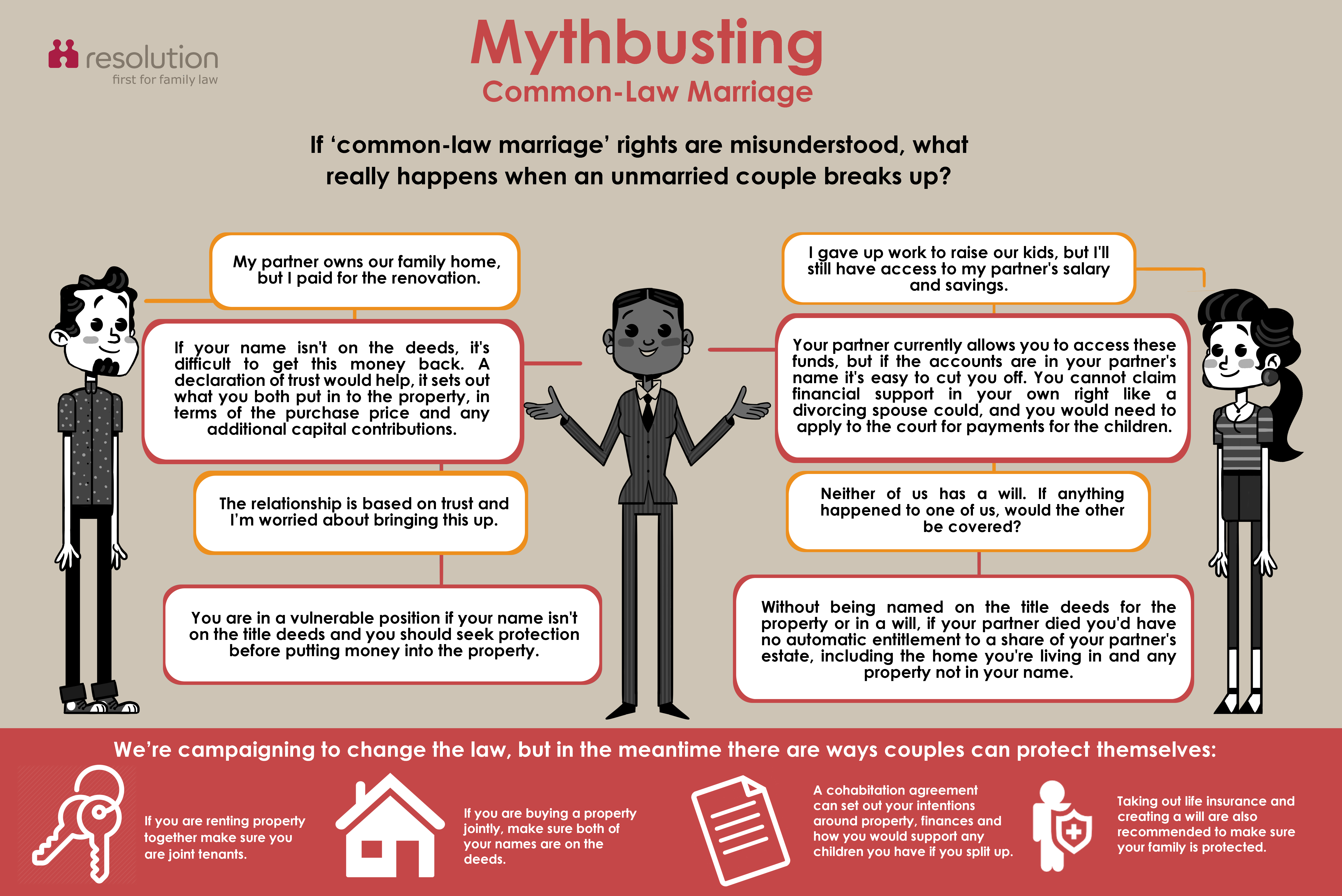 Infographic mythbusting common law marriage