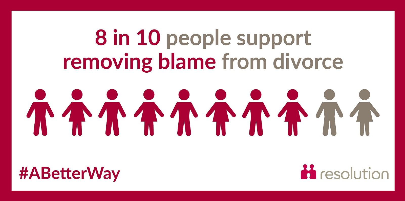 8 in 10 people support removing blame from divorce